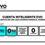 EVO baja el interés de la Cuenta Inteligente, pero mantiene el resto de ventajas: ¿cuánto podemos ganar ahora?
