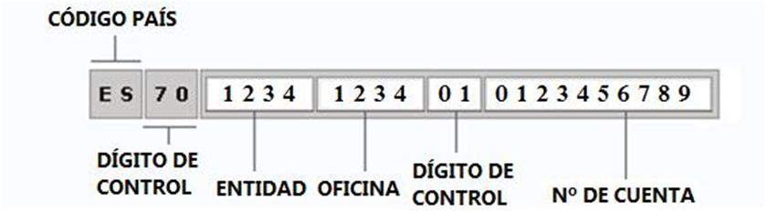 qu significan los 24 caracteres que forman el c digo