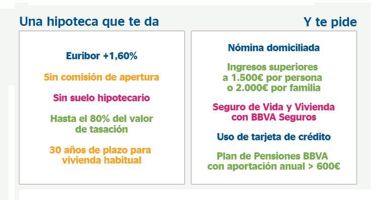 hipoteca_transparente_bbva_vinculacion