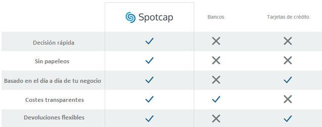 spotcap1