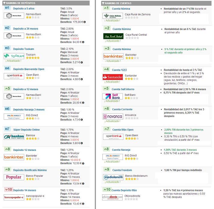 tabla_cuentas_depositos