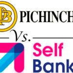 Comparativa cuentas de ahorro: Banco Pichincha vs. Self Bank