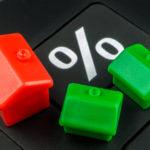El IRPH vuelve a bajar en abril, pero la cuota de la hipoteca será más alta tras la revisión