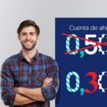 La Cuenta Ahorro WiZink bajará su rentabilidad antes de verano