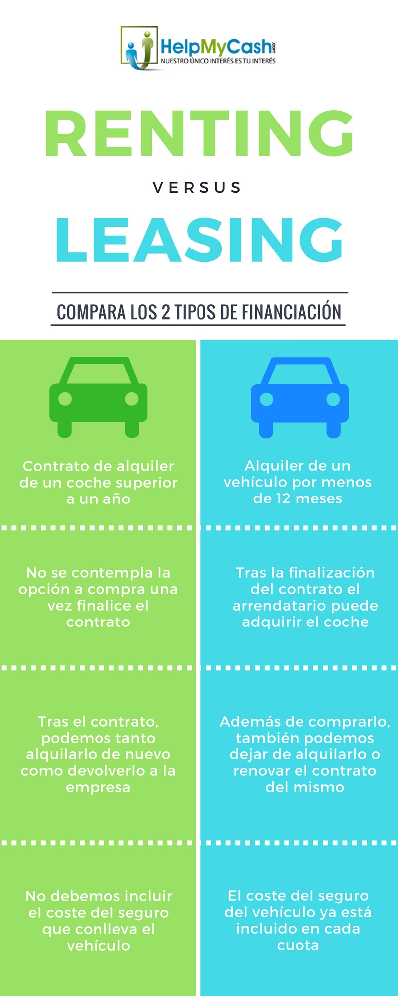 financiar coche