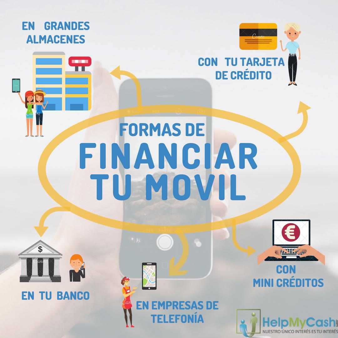 financiar movil