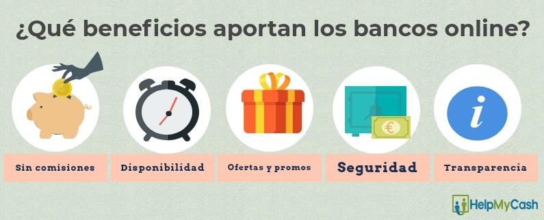 infografía bancos online