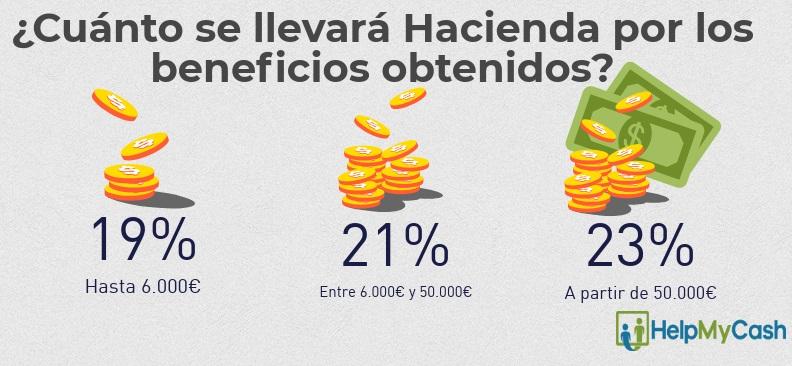 infografia retencion hacienda