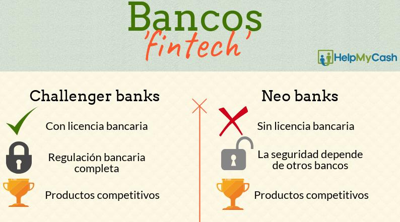 infografia bancos fintech