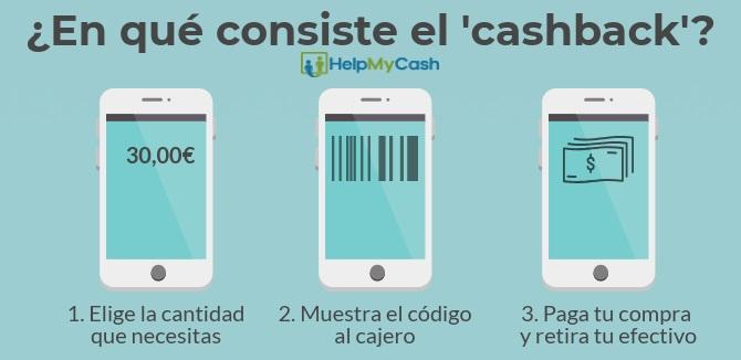 infografia cashback