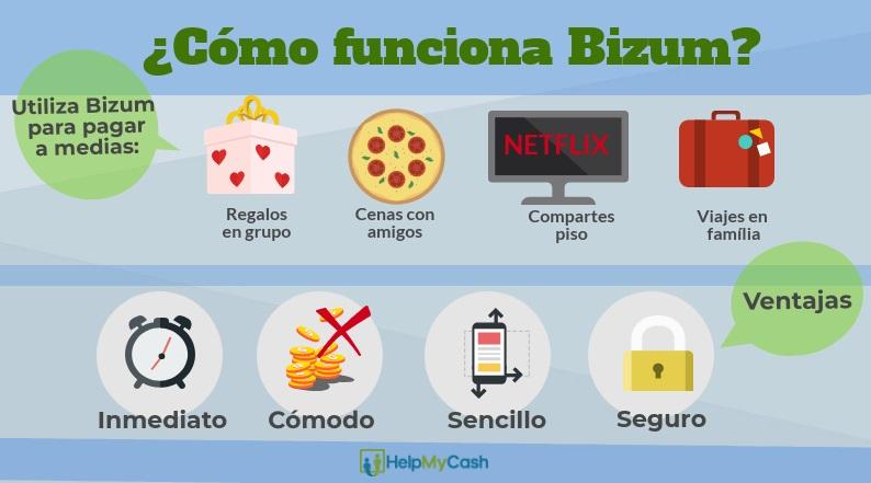 infografia bizum