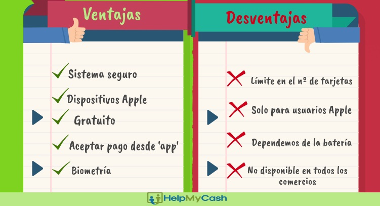 infografia Apple Pay