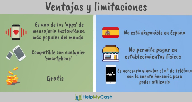 infografia whatsapp Pay
