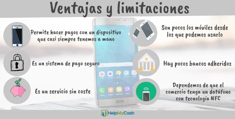 infografia Samsung Pay