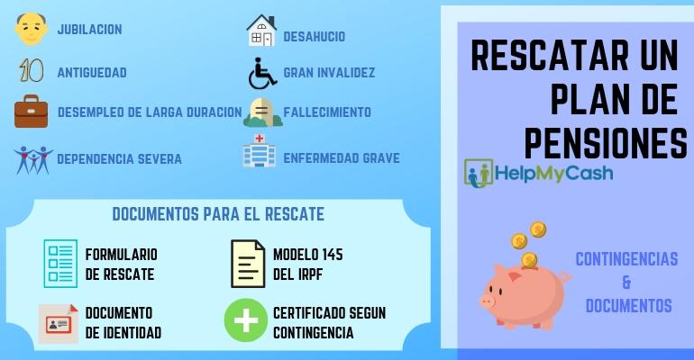 pasos para rescatar un plan de pensiones