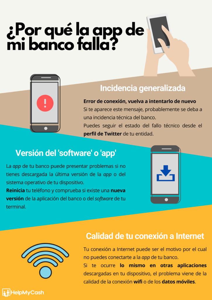 ¿Por qué la app de mi banco falla_
