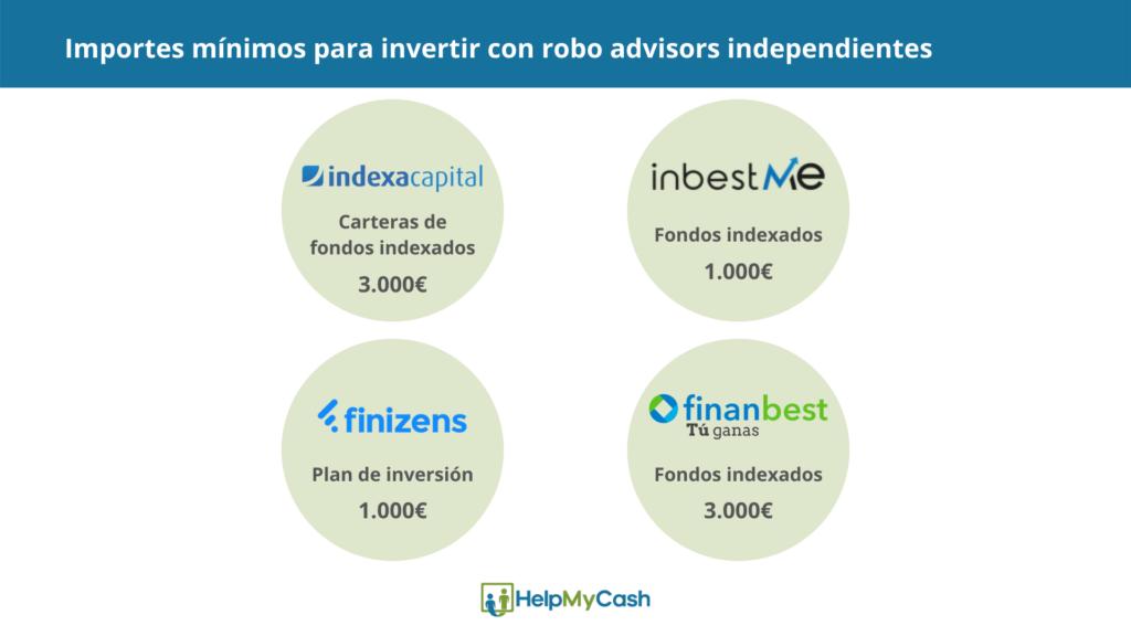 mínimo inversión robo advisors